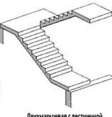 лестницы, мебель, интерьеры Двухмаршевая с площадкой