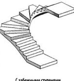лестницы, мебель, интерьеры Двухмаршевая с забежными ступенями