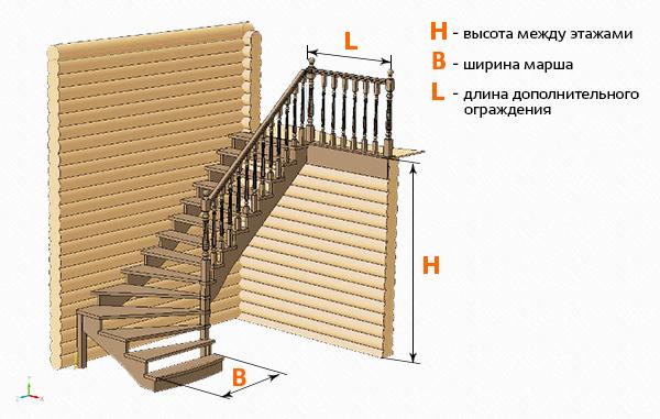 Изготовление лестниц под ключ